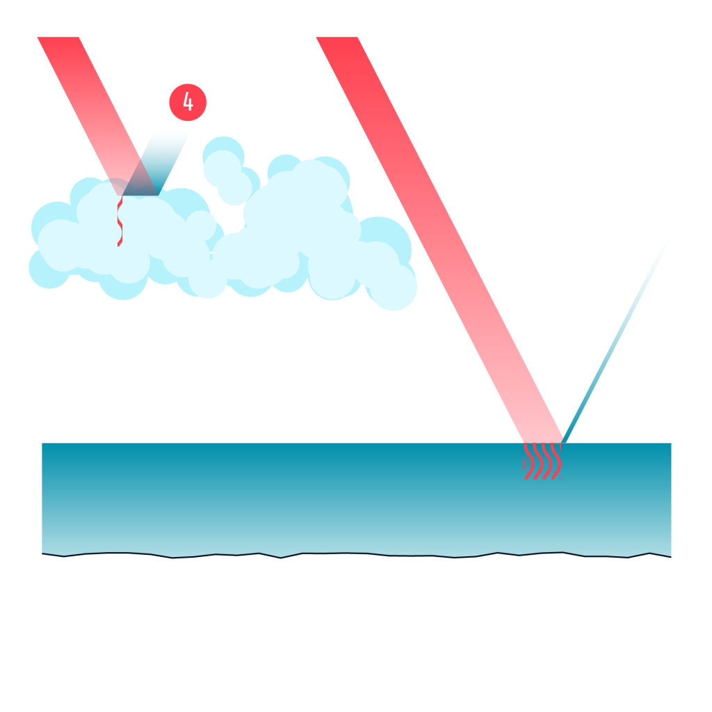 TD2 Funktionsweise Maritime Wolken 4