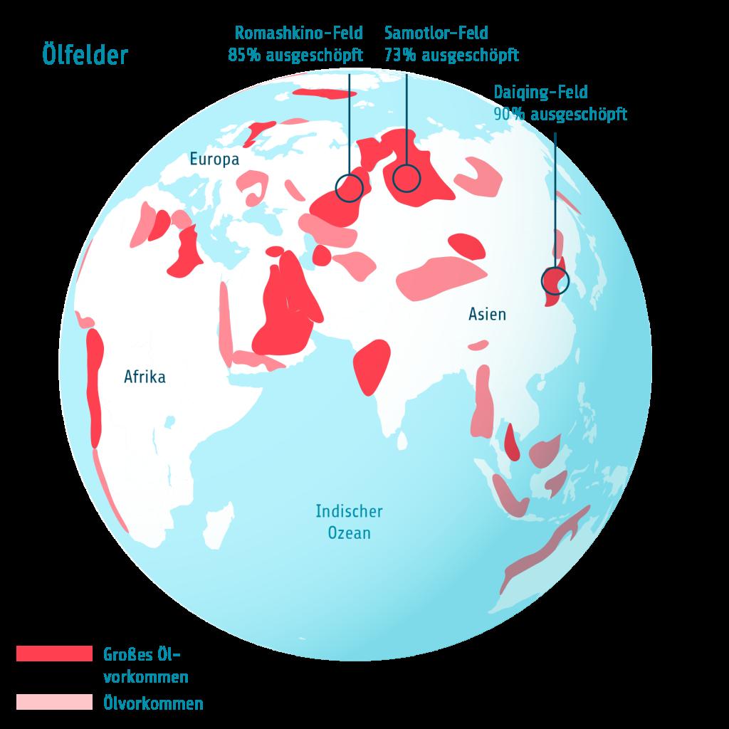 Ölfelder Ind Ozean