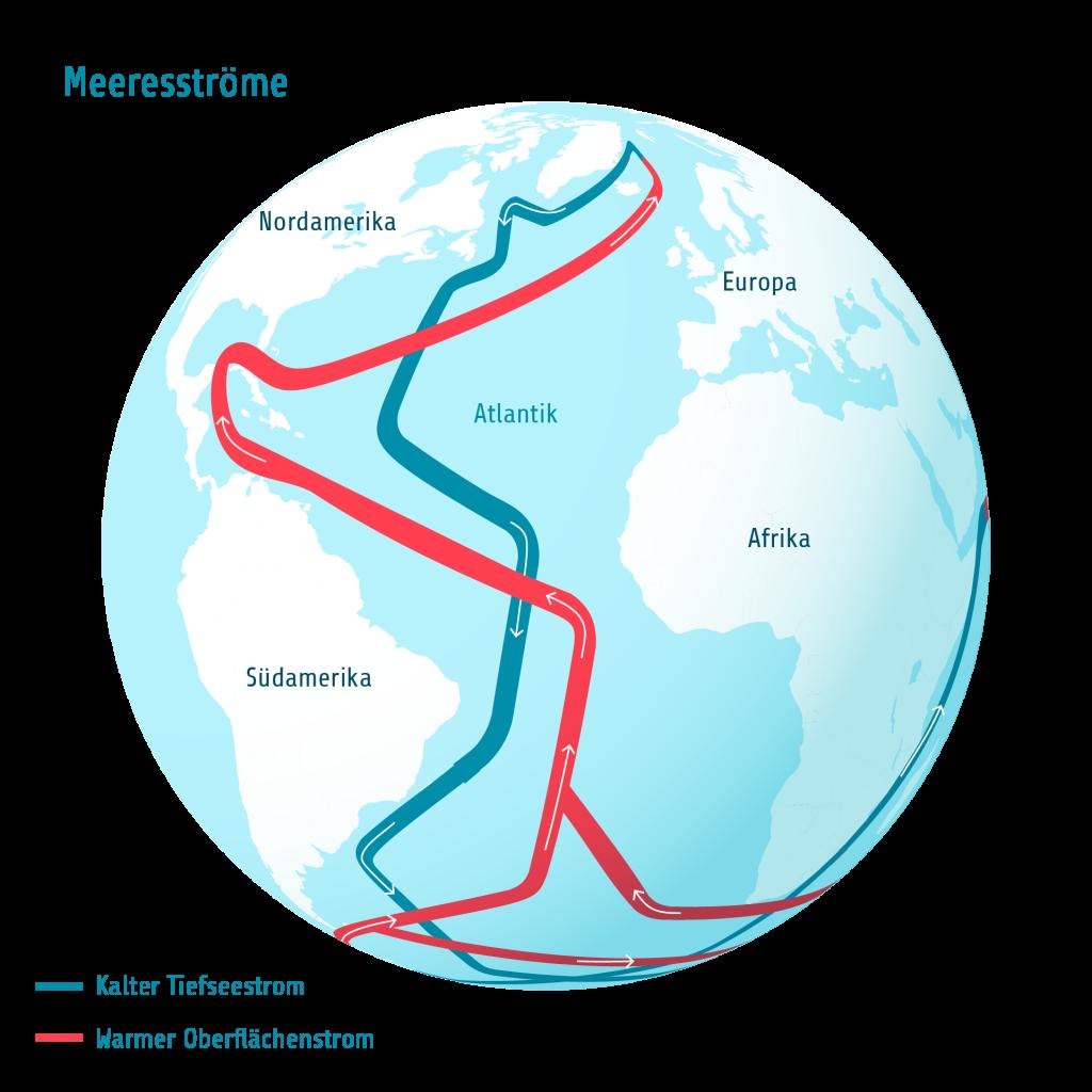 Meeresströme Atlantik