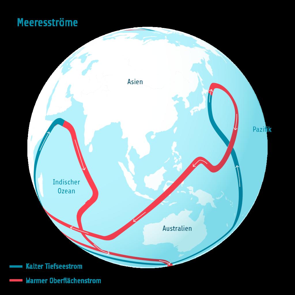 Meeresströme Ind Ozean Pazifik