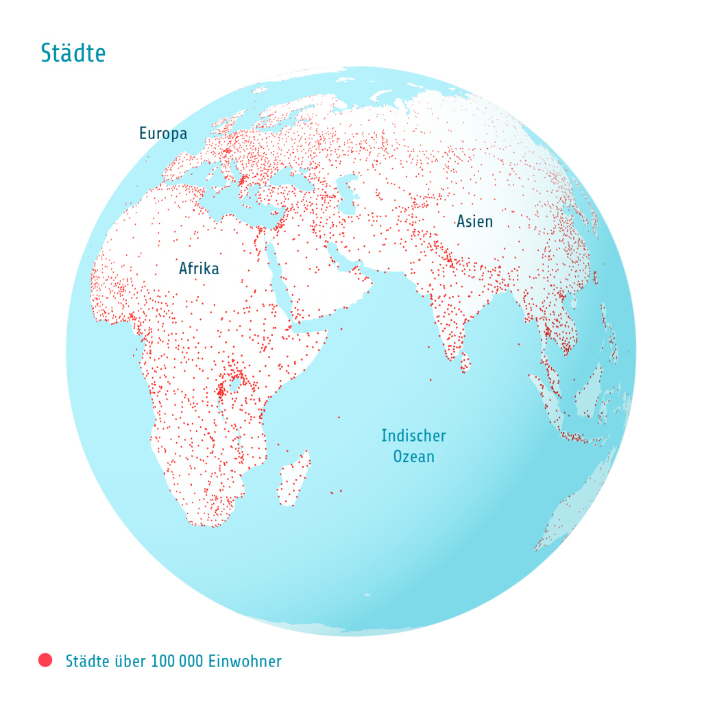 Städte Ind Ozean