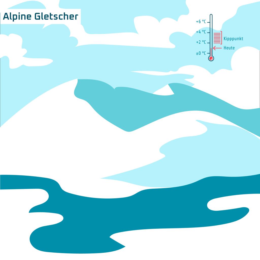 Alpine Gletscher